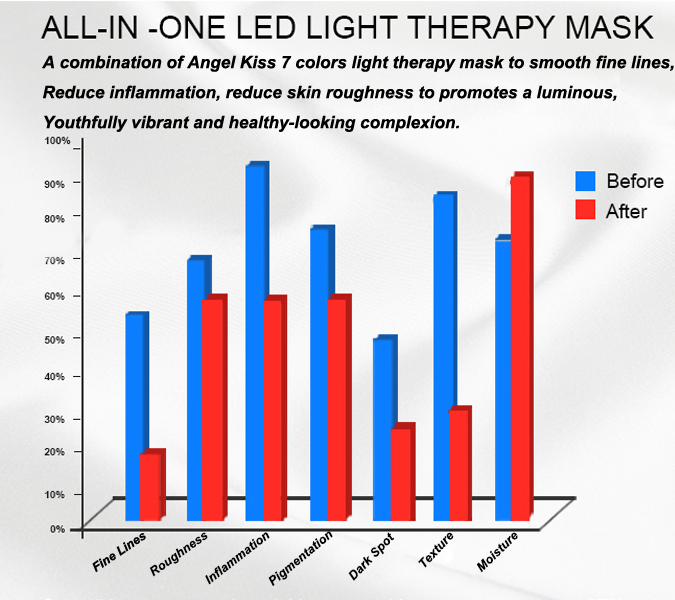 all in one led light therapy mask